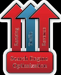 Colorado Springs Internet Marketing